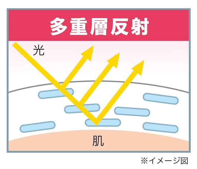 イメージ図1.jpg